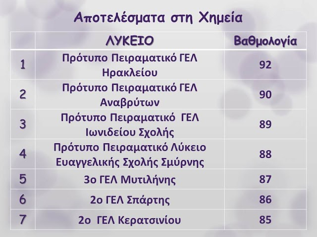 katataxi_xhmeia_euso_2015_panellinios