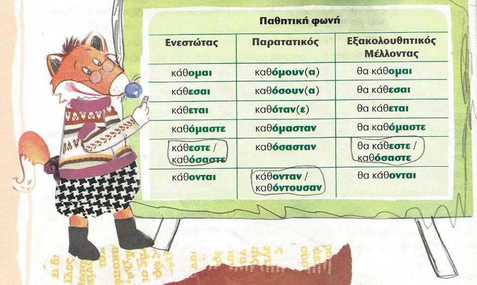 grammatikh